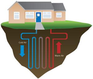 geothermal-heat-pumps